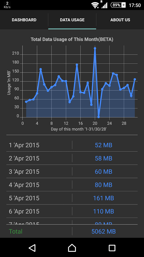 net speed meter apk