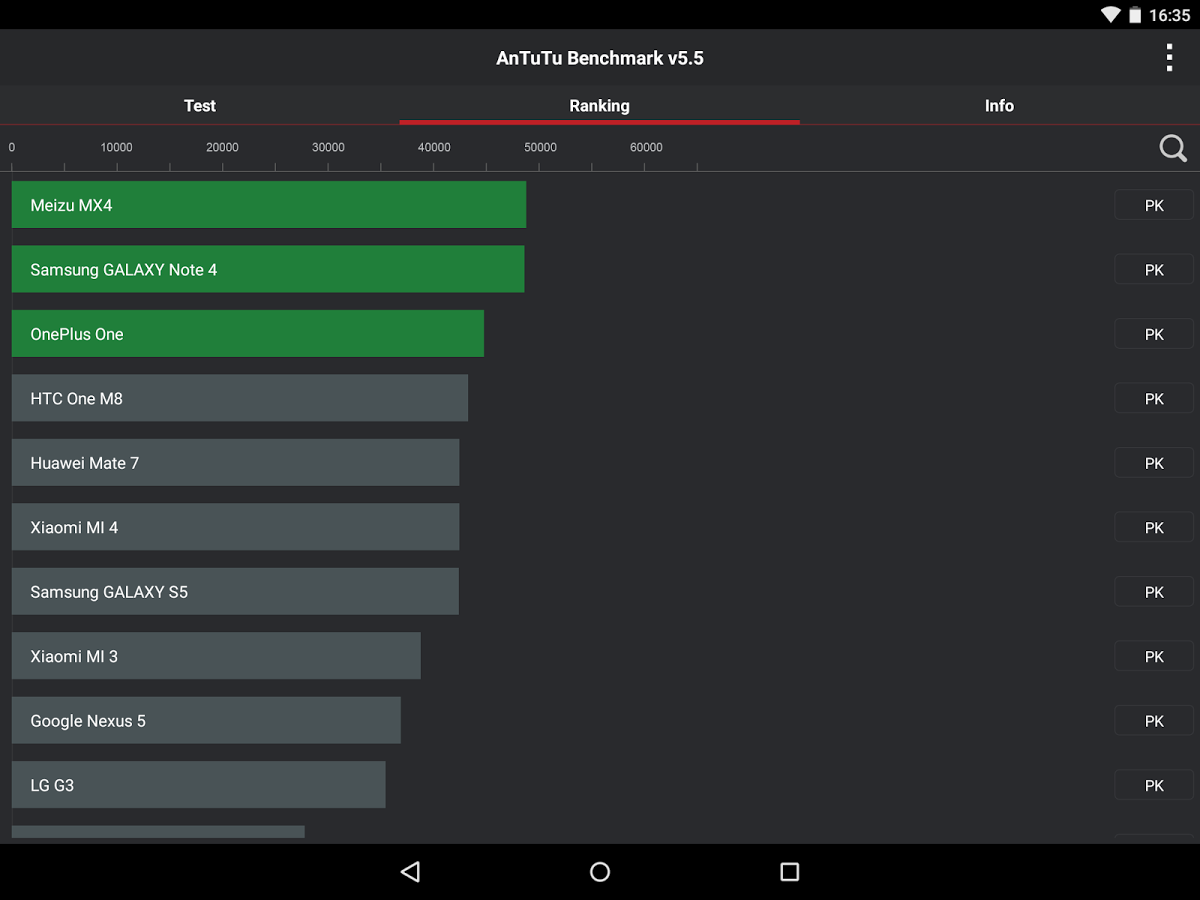 antutu benchmark 187 apk thing android apps free