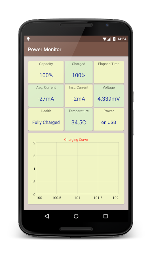 Energy Monitoring App : Power monitor apk thing android apps free download