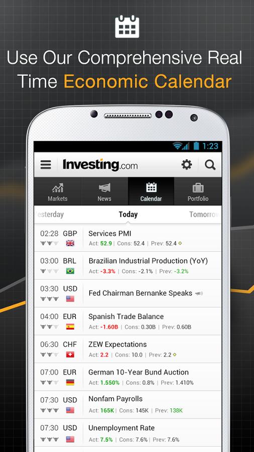 Forex stock futures