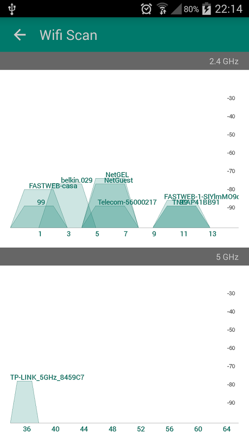 NetX - Network Discovery Tools » Apk Thing - Android Apps Free ...
