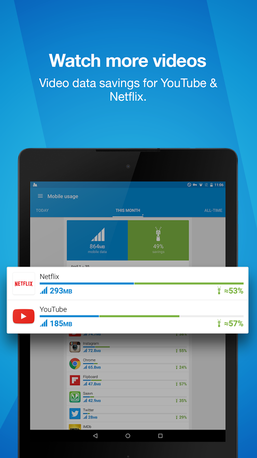 Opera Max - Data saving app » Apk Thing - Android Apps Free