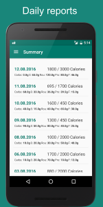 Food Diary & Weight Control