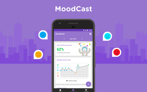 MoodCast diary (Unreleased)