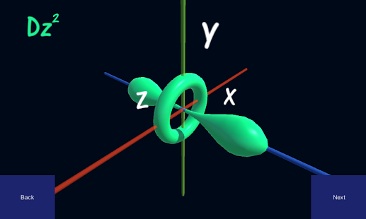 Virtual Orbitals 3d Chemistry  U00bb Apk Thing